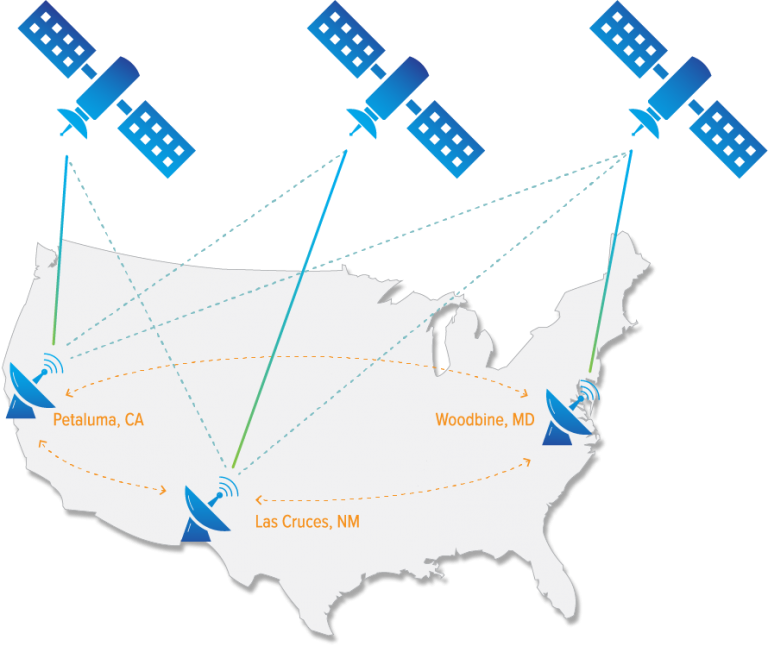 IP Access Satellite Network Map